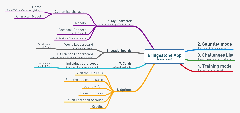 Bridgestone—AppMapGrey