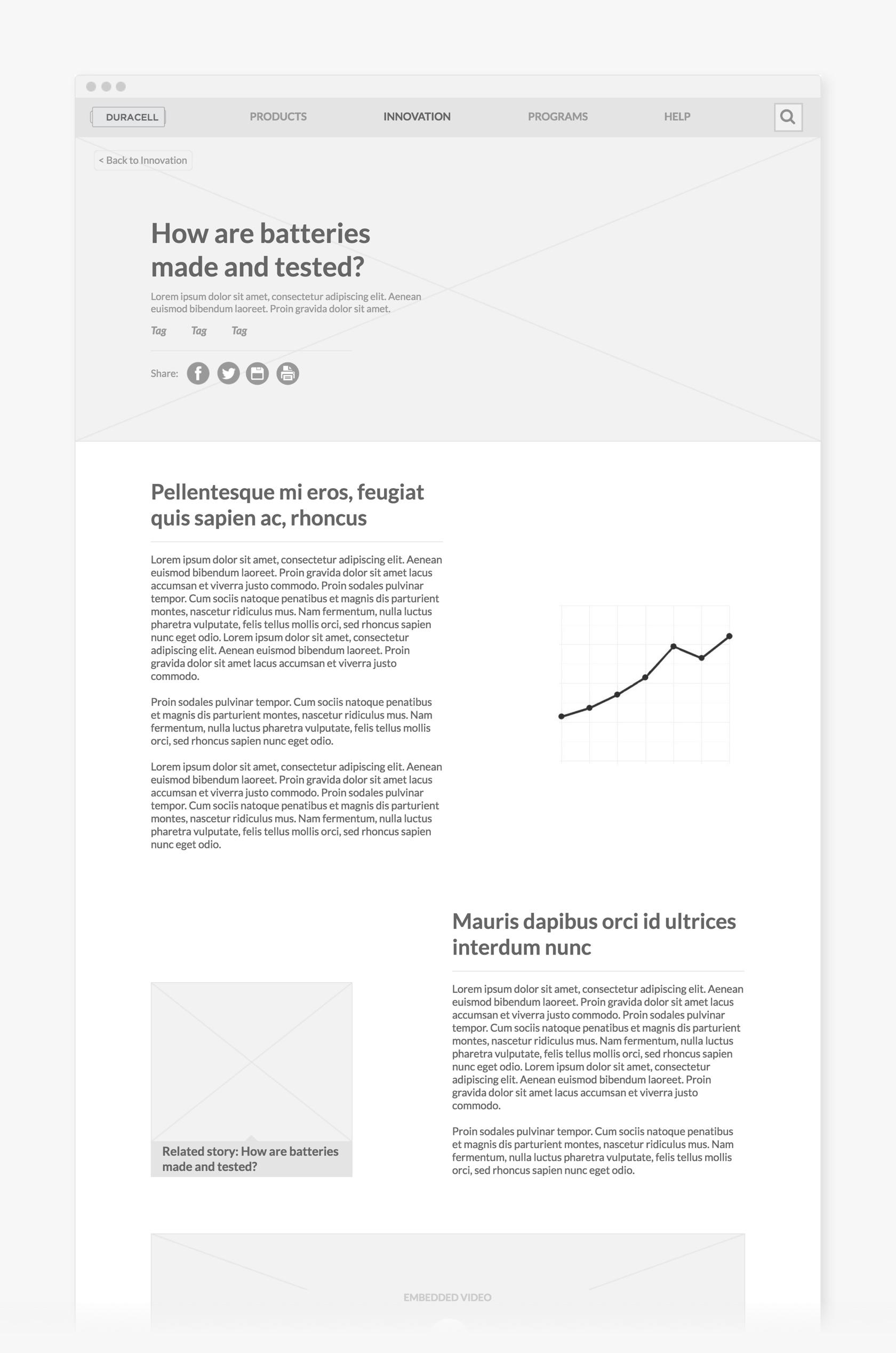 Duracell—Innovation2